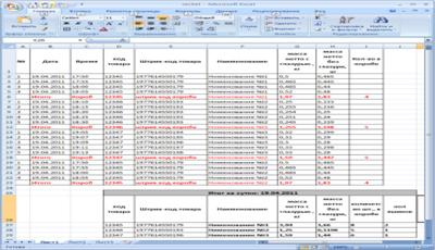 Отчет по взвешиваниям и маркировке